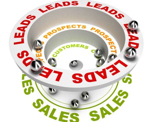 Convert Leads to Sales | E's Web Design | Fort Myers